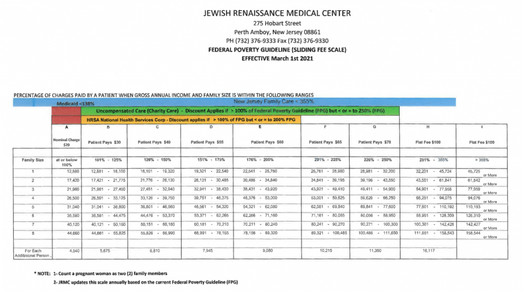 JRMC Family MEdical and Dental Center Sliding Fee Schedule 2021